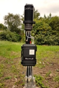 Figure 10 Continuous monitor with manifold to take readings at different depths within a single well